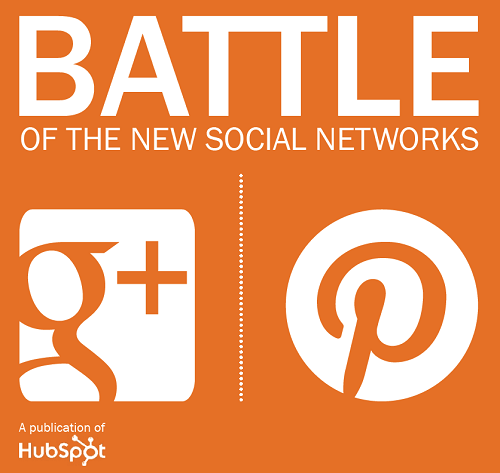 Google+ vs. Pinterest